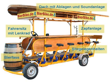 RTEmagicC_bb_uebersicht.jpg